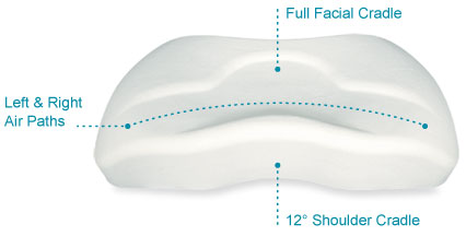 Sleepright Standard Memory Foam Pillows